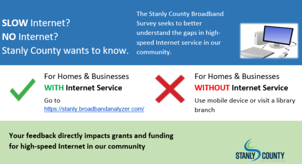 Stanly County, NC Broadband Survey and Speed Test - click to take the survey